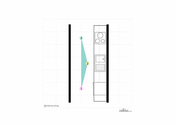 triángulo de trabajo en cocina lineal